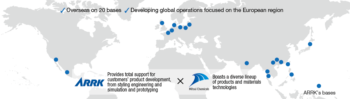 Overseas on 20 bases / Developing global operations focused on the European region